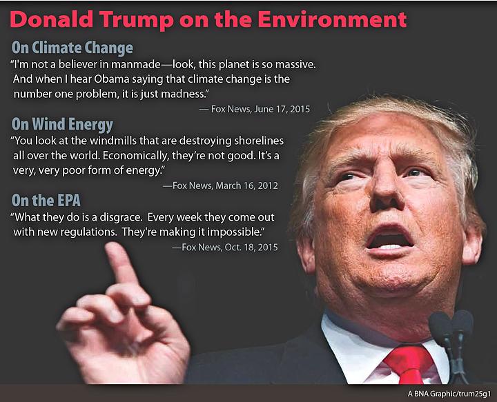 Trump on environment